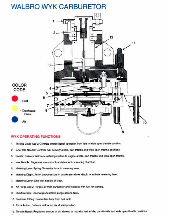 taotao 50cc scooter wiring diagram on taotao images free download Tao Tao 110cc Atv Wiring Diagram 49cc scooter carburetor diagram taotao scooter repair diagram tao tao 110 atv wiring schematics tao tao 110cc atv wiring diagram