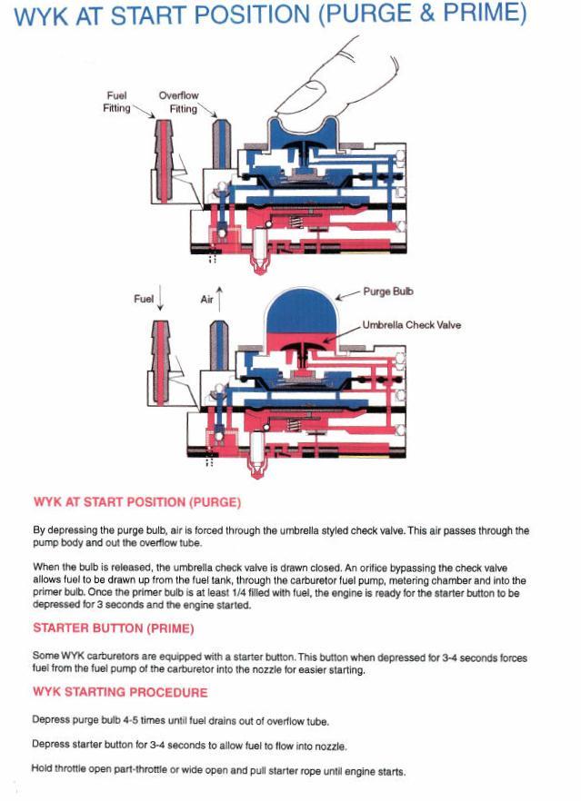 Index Of Parts Gas Carb Walbro Wyk