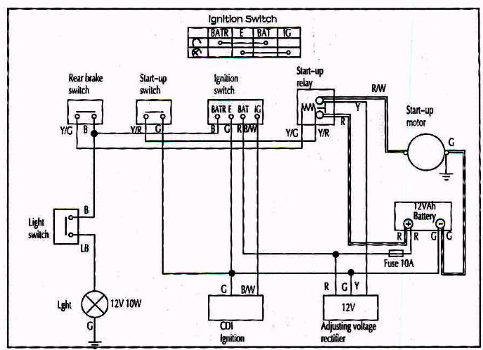 2 diagrams 15001109 110cc chinese atv wiring diagram wiring  at edmiracle.co
