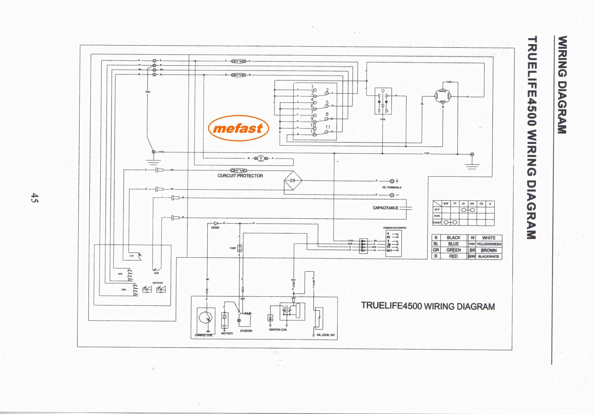 motobravo wiring diagram    reviewtechnews com
